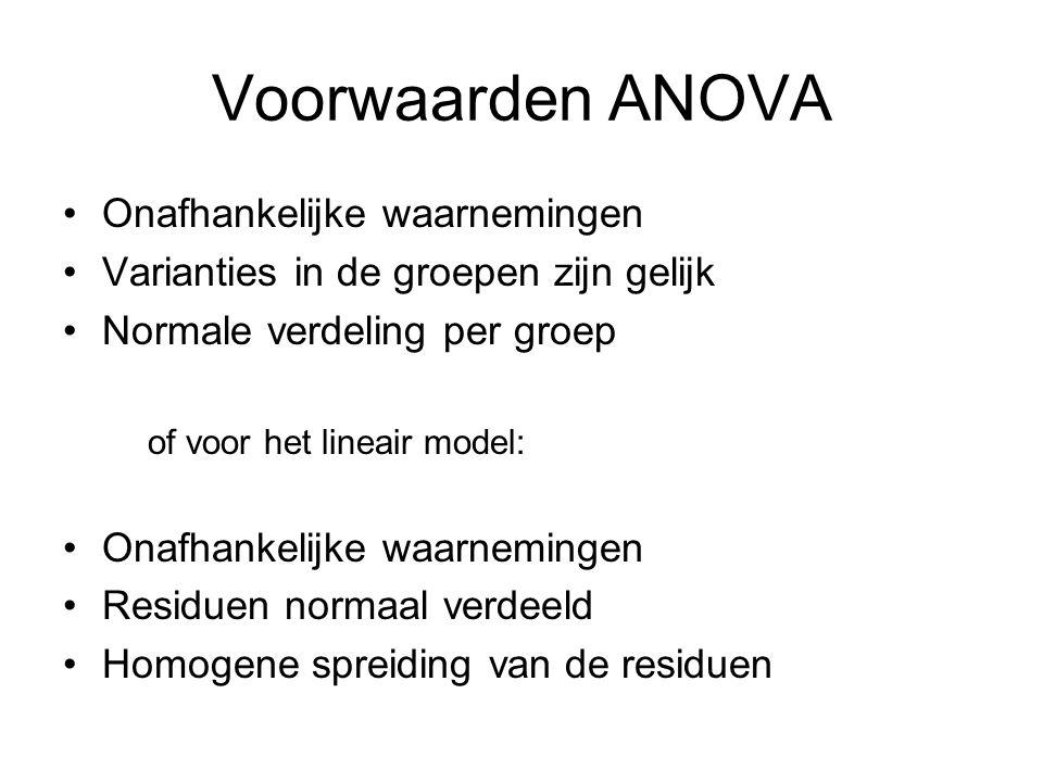 Voorwaarden ANOVA Onafhankelijke waarnemingen Varianties in de groepen zijn gelijk Normale verdeling per groep of voor het lineair model: Onafhankelij