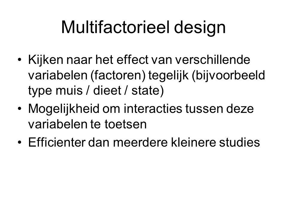 Multifactorieel design Kijken naar het effect van verschillende variabelen (factoren) tegelijk (bijvoorbeeld type muis / dieet / state) Mogelijkheid o