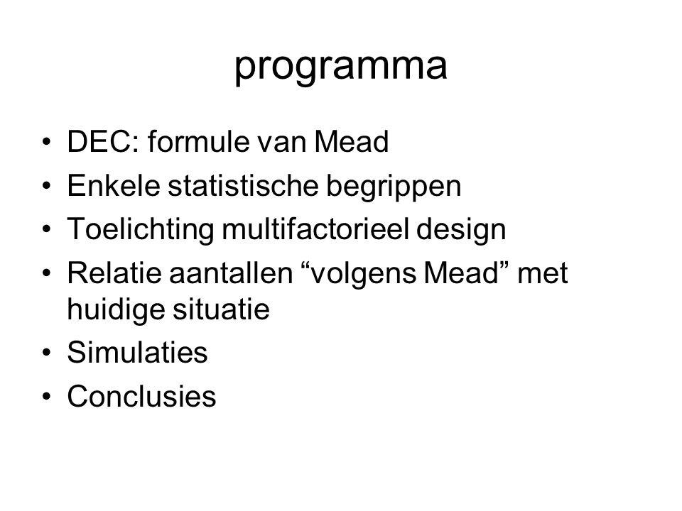 """programma DEC: formule van Mead Enkele statistische begrippen Toelichting multifactorieel design Relatie aantallen """"volgens Mead"""" met huidige situatie"""