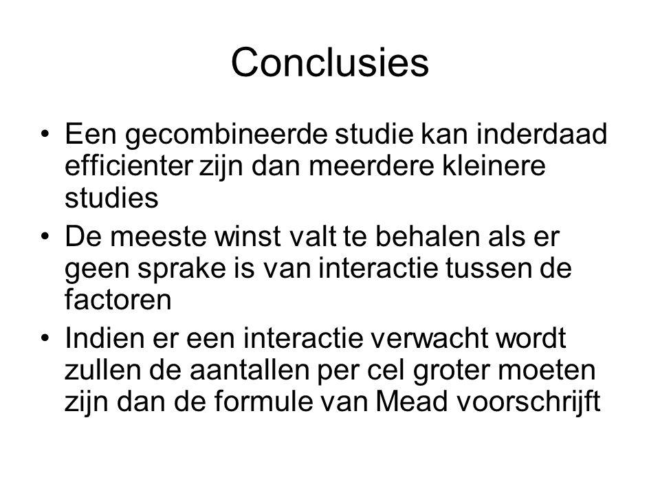 Conclusies Een gecombineerde studie kan inderdaad efficienter zijn dan meerdere kleinere studies De meeste winst valt te behalen als er geen sprake is