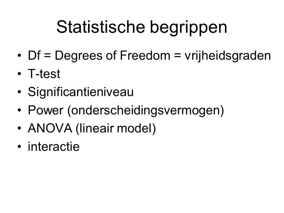 Statistische begrippen Df = Degrees of Freedom = vrijheidsgraden T-test Significantieniveau Power (onderscheidingsvermogen) ANOVA (lineair model) inte