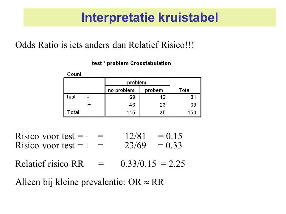 Interpretatie kruistabel Odds Ratio is iets anders dan Relatief Risico!!! Risico voor test = - = 12/81 = 0.15 Risico voor test = + = 23/69 = 0.33 Rela