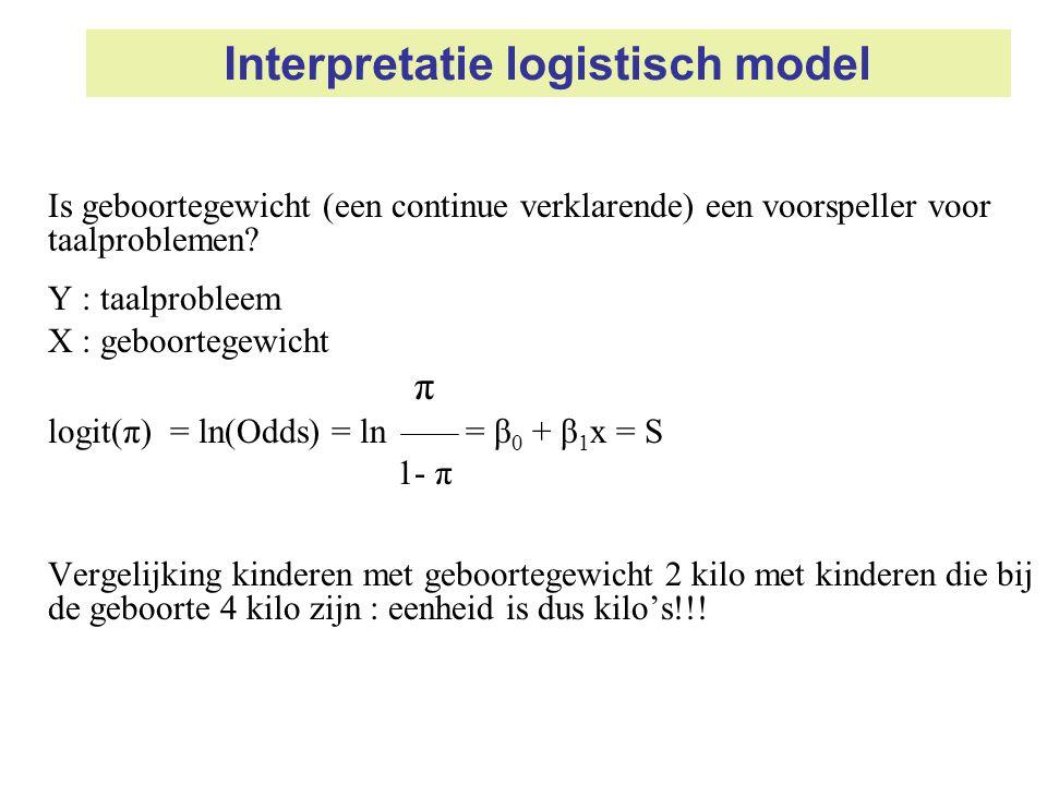 Interpretatie logistisch model Is geboortegewicht (een continue verklarende) een voorspeller voor taalproblemen? Y : taalprobleem X : geboortegewicht