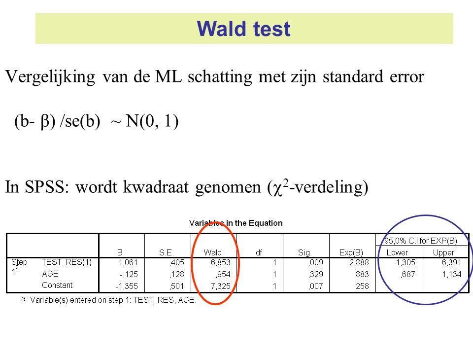 Wald test Vergelijking van de ML schatting met zijn standard error (b- β) /se(b) ~ N(0, 1) In SPSS: wordt kwadraat genomen (  2 -verdeling)