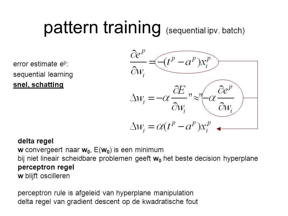 pattern training (sequential ipv.
