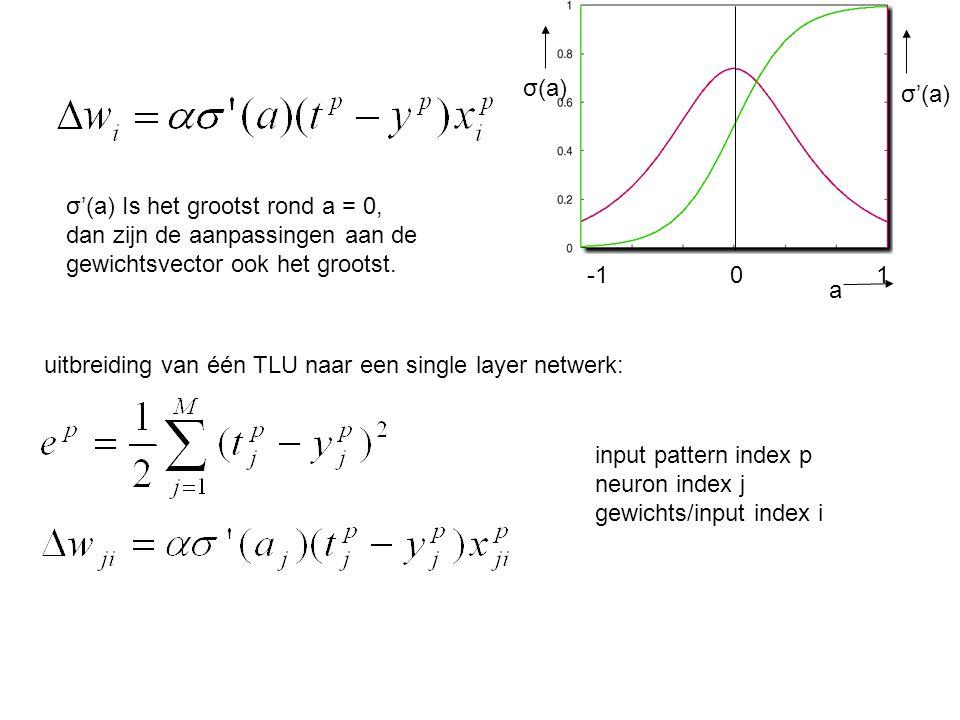 σ(a) σ'(a) -1 0 1 a uitbreiding van één TLU naar een single layer netwerk: σ'(a) Is het grootst rond a = 0, dan zijn de aanpassingen aan de gewichtsvector ook het grootst.