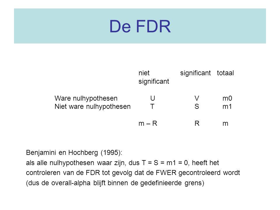 De FDR niet significant totaal significant Ware nulhypothesen UVm0 Niet ware nulhypothesen TSm1 m – RRm Benjamini en Hochberg (1995): als alle nulhypo