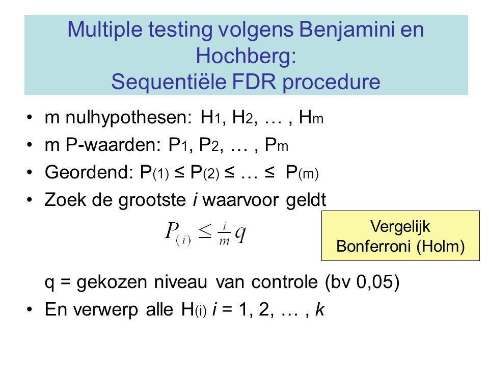 Multiple testing volgens Benjamini en Hochberg: Sequentiële FDR procedure m nulhypothesen: H 1, H 2, …, H m m P-waarden: P 1, P 2, …, P m Geordend: P