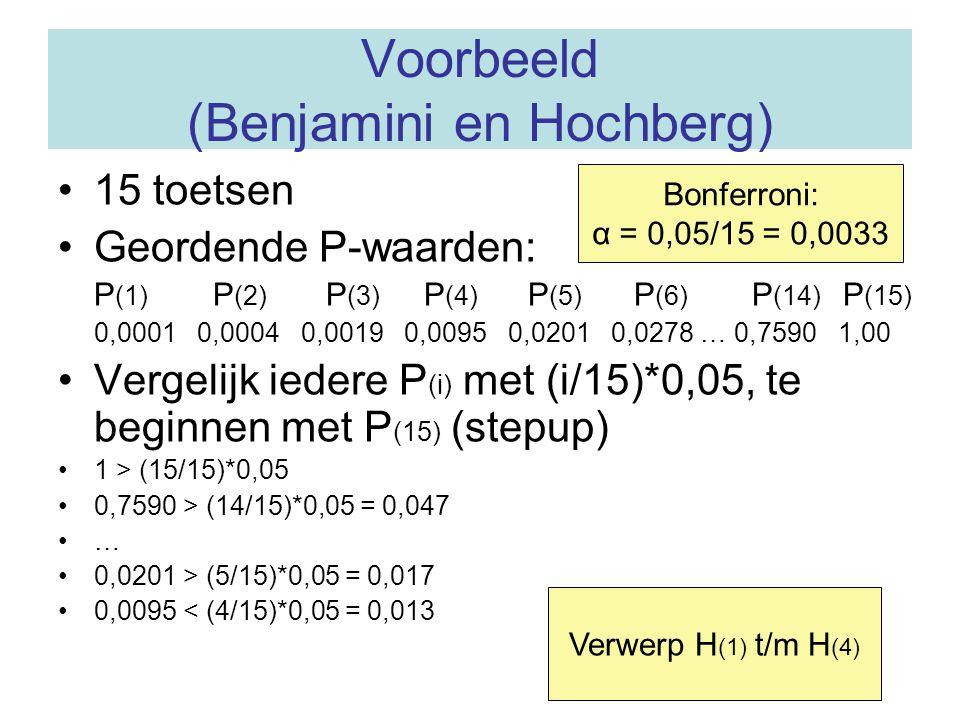 Voorbeeld (Benjamini en Hochberg) 15 toetsen Geordende P-waarden: P (1) P (2) P (3) P (4) P (5) P (6) P (14) P (15) 0,0001 0,0004 0,0019 0,0095 0,0201
