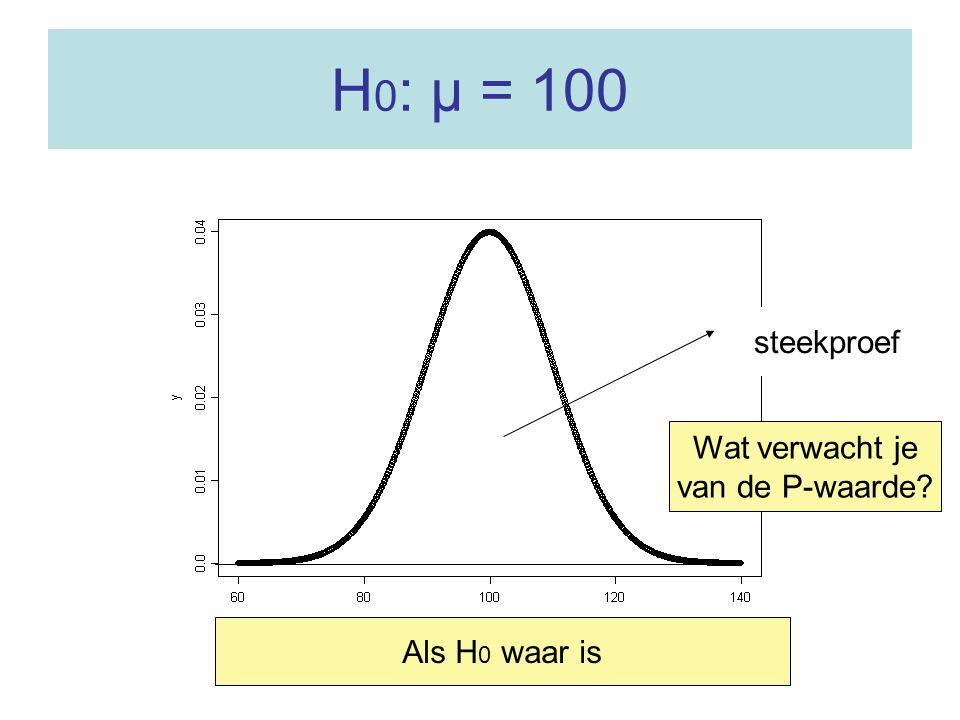 H 0 : µ = 100 Als H 0 waar is steekproef Wat verwacht je van de P-waarde?