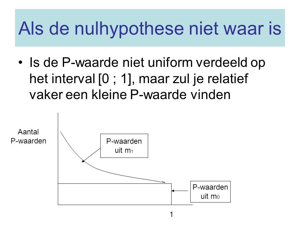 Als de nulhypothese niet waar is Is de P-waarde niet uniform verdeeld op het interval [0 ; 1], maar zul je relatief vaker een kleine P-waarde vinden 1