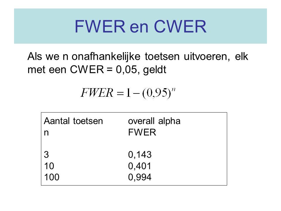 Concreet voorbeeld (Hedenfalk) 3226 toetsen P < 0,001: 51 significant P < 0,0001: 10 significant Bonferroni: α = 0,05/3226 = 0,000015 FDR (Storey): q = 0,05 geeft 160 significante genen (waarvan er vermoedelijk 8 ten onrechte)