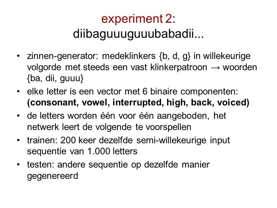 experiment 2: diibaguuuguuubabadii...