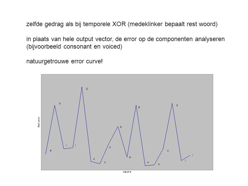 a d ii g u u u b a g u u u d i i zelfde gedrag als bij temporele XOR (medeklinker bepaalt rest woord) in plaats van hele output vector, de error op de componenten analyseren (bijvoorbeeld consonant en voiced) natuurgetrouwe error curve!