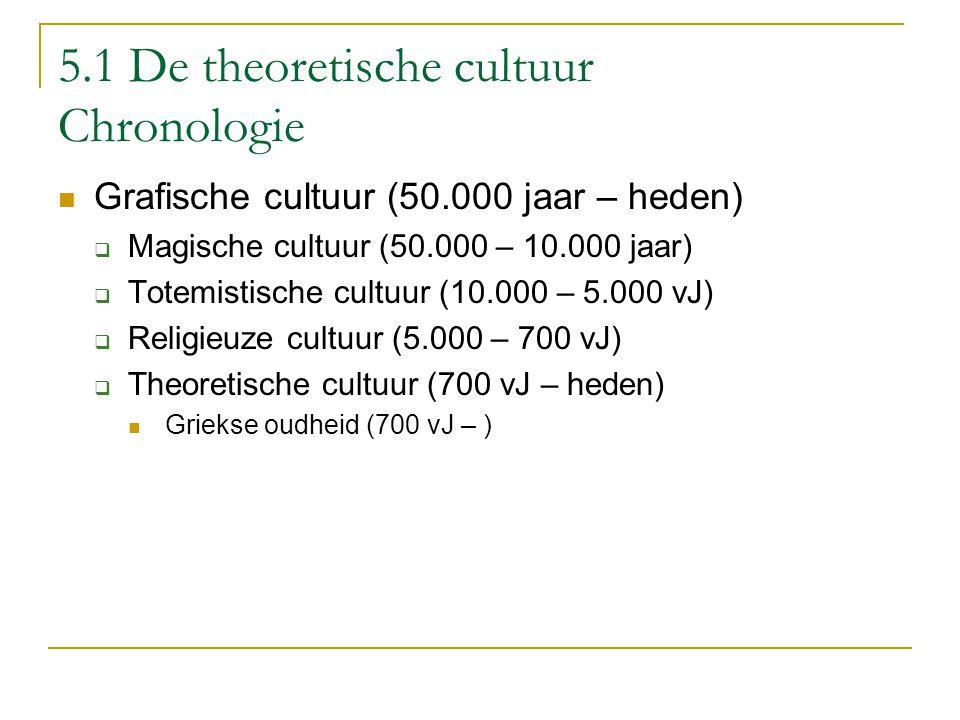 5.1 De theoretische cultuur Chronologie Grafische cultuur (50.000 jaar – heden)  Magische cultuur (50.000 – 10.000 jaar)  Totemistische cultuur (10.