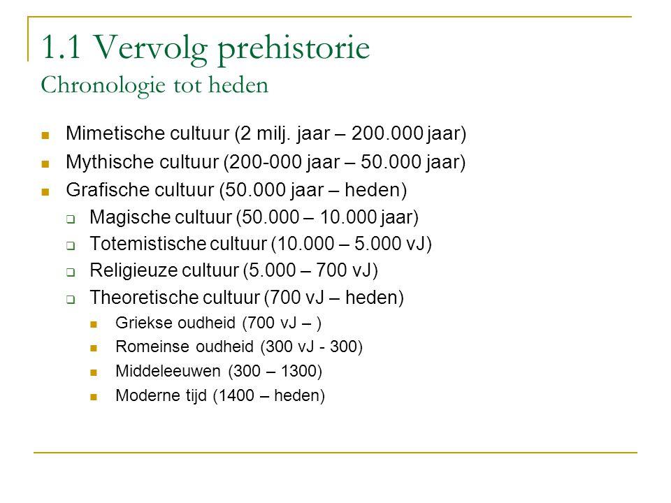 1.1 Vervolg prehistorie Chronologie tot heden Mimetische cultuur (2 milj. jaar – 200.000 jaar) Mythische cultuur (200-000 jaar – 50.000 jaar) Grafisch
