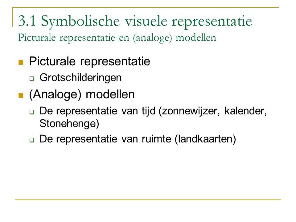 3.1 Symbolische visuele representatie Picturale representatie en (analoge) modellen Picturale representatie  Grotschilderingen (Analoge) modellen  D