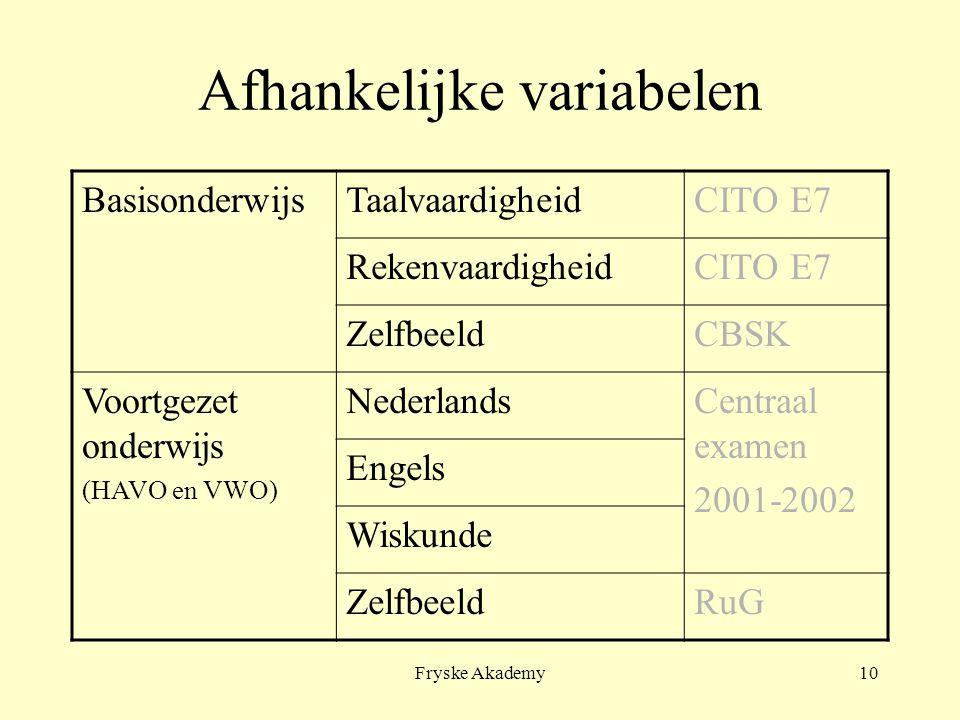 Fryske Akademy10 Afhankelijke variabelen BasisonderwijsTaalvaardigheidCITO E7 RekenvaardigheidCITO E7 ZelfbeeldCBSK Voortgezet onderwijs (HAVO en VWO) NederlandsCentraal examen 2001-2002 Engels Wiskunde ZelfbeeldRuG