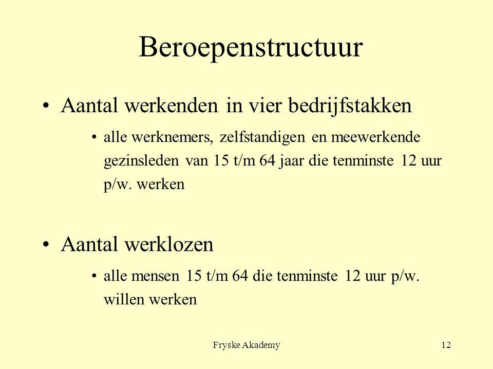 Fryske Akademy12 Beroepenstructuur Aantal werkenden in vier bedrijfstakken alle werknemers, zelfstandigen en meewerkende gezinsleden van 15 t/m 64 jaar die tenminste 12 uur p/w.