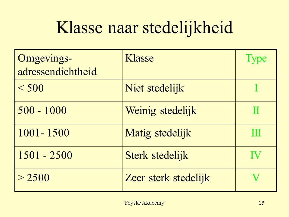 Fryske Akademy15 Klasse naar stedelijkheid Omgevings- adressendichtheid KlasseType < 500Niet stedelijkI 500 - 1000Weinig stedelijkII 1001- 1500Matig s
