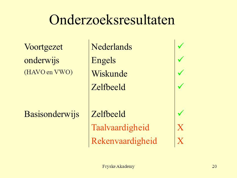 Fryske Akademy20 Onderzoeksresultaten VoortgezetNederlands onderwijsEngels (HAVO en VWO) Wiskunde Zelfbeeld BasisonderwijsZelfbeeld TaalvaardigheidX RekenvaardigheidX