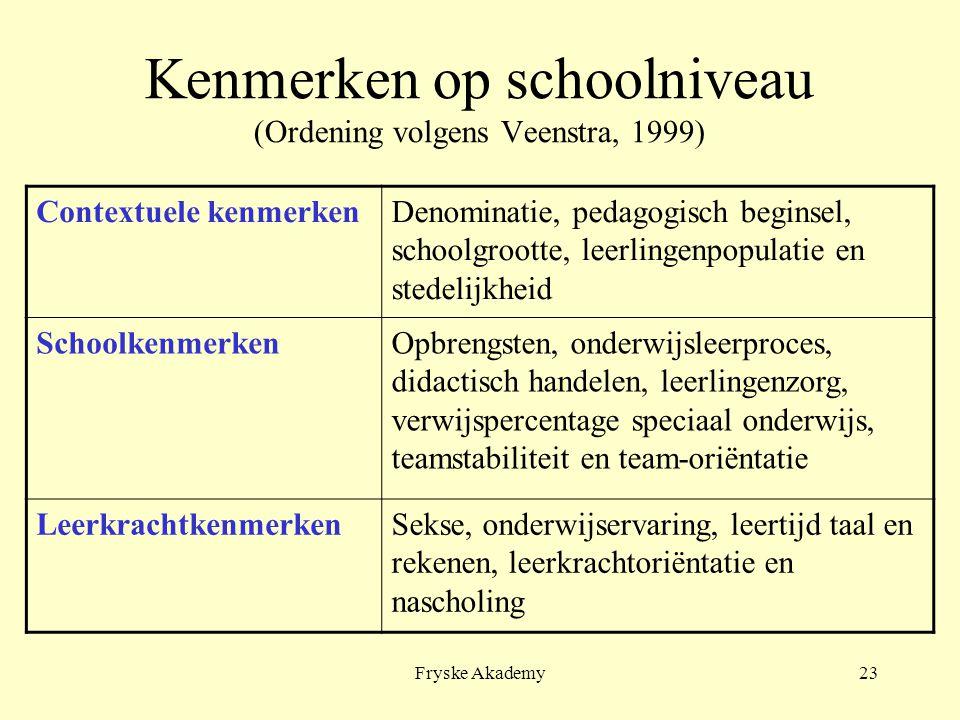 Fryske Akademy23 Kenmerken op schoolniveau (Ordening volgens Veenstra, 1999) Contextuele kenmerkenDenominatie, pedagogisch beginsel, schoolgrootte, leerlingenpopulatie en stedelijkheid SchoolkenmerkenOpbrengsten, onderwijsleerproces, didactisch handelen, leerlingenzorg, verwijspercentage speciaal onderwijs, teamstabiliteit en team-oriëntatie LeerkrachtkenmerkenSekse, onderwijservaring, leertijd taal en rekenen, leerkrachtoriëntatie en nascholing