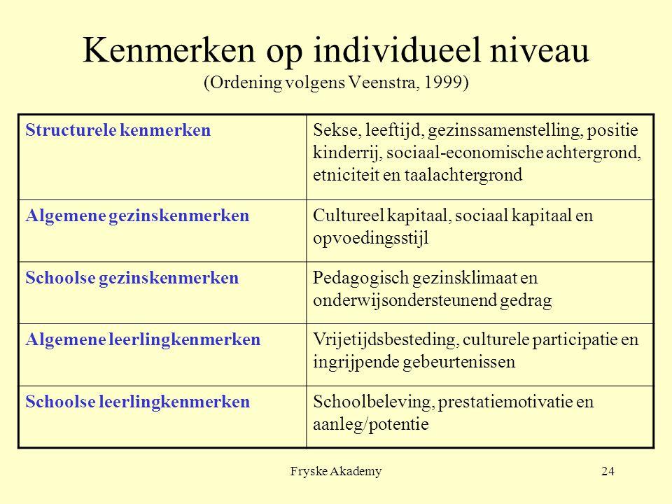 Fryske Akademy24 Kenmerken op individueel niveau (Ordening volgens Veenstra, 1999) Structurele kenmerkenSekse, leeftijd, gezinssamenstelling, positie