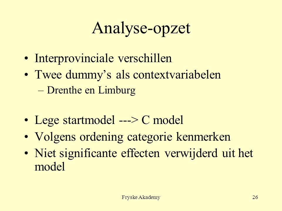 Fryske Akademy26 Analyse-opzet Interprovinciale verschillen Twee dummy's als contextvariabelen –Drenthe en Limburg Lege startmodel ---> C model Volgens ordening categorie kenmerken Niet significante effecten verwijderd uit het model