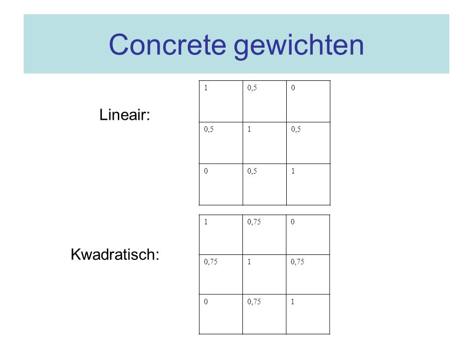 Concrete gewichten 10,50 1 0 1 Lineair: 10,750 1 0 1 Kwadratisch:
