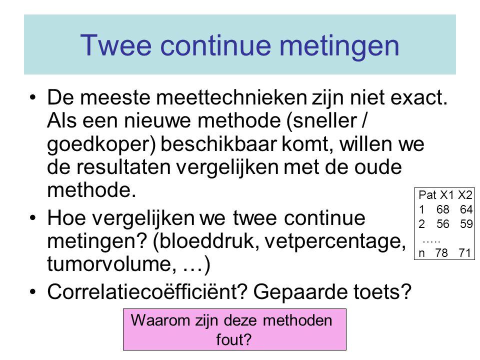 Twee continue metingen De meeste meettechnieken zijn niet exact. Als een nieuwe methode (sneller / goedkoper) beschikbaar komt, willen we de resultate