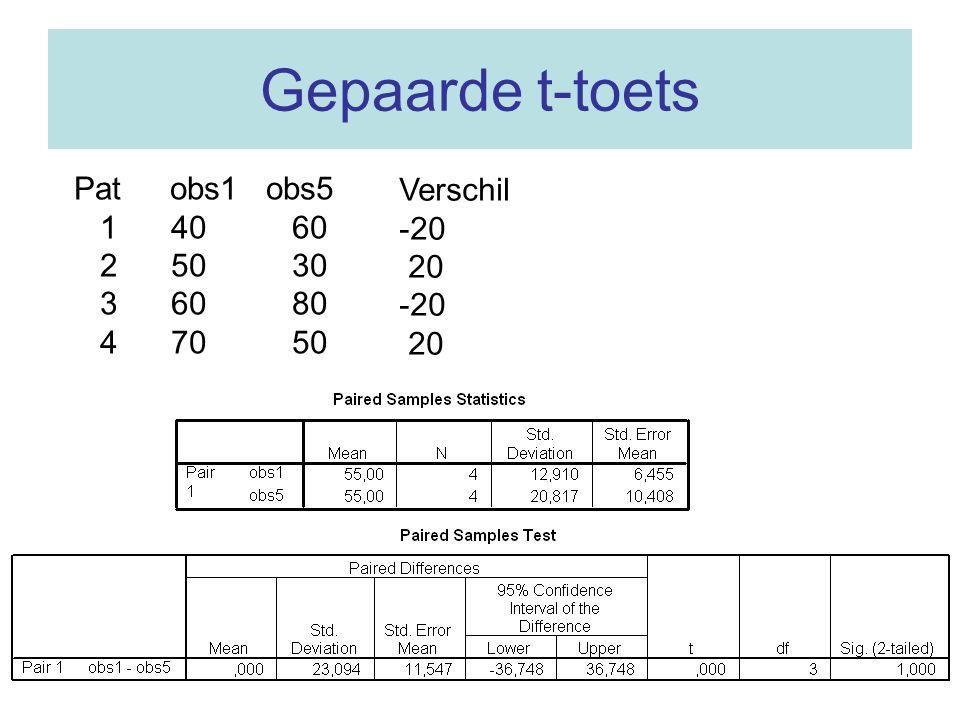 Gepaarde t-toets Pat obs1 obs5 1 40 60 2 50 30 3 60 80 4 70 50 Verschil -20 20 -20 20