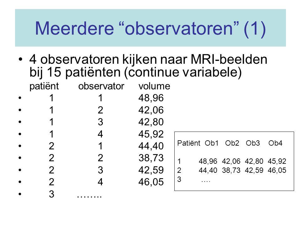"""Meerdere """"observatoren"""" (1) 4 observatoren kijken naar MRI-beelden bij 15 patiënten (continue variabele) patiëntobservatorvolume 1 1 48,96 1 2 42,06 1"""