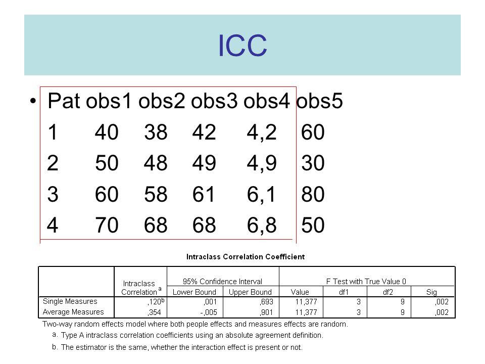 ICC Pat obs1 obs2 obs3 obs4 obs5 1 40 38 42 4,2 60 2 50 48 49 4,9 30 3 60 58 61 6,1 80 4 70 68 68 6,8 50