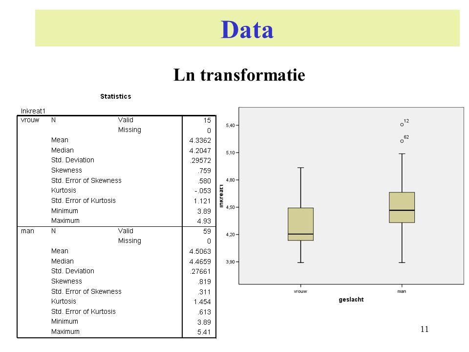 11 Data Ln transformatie