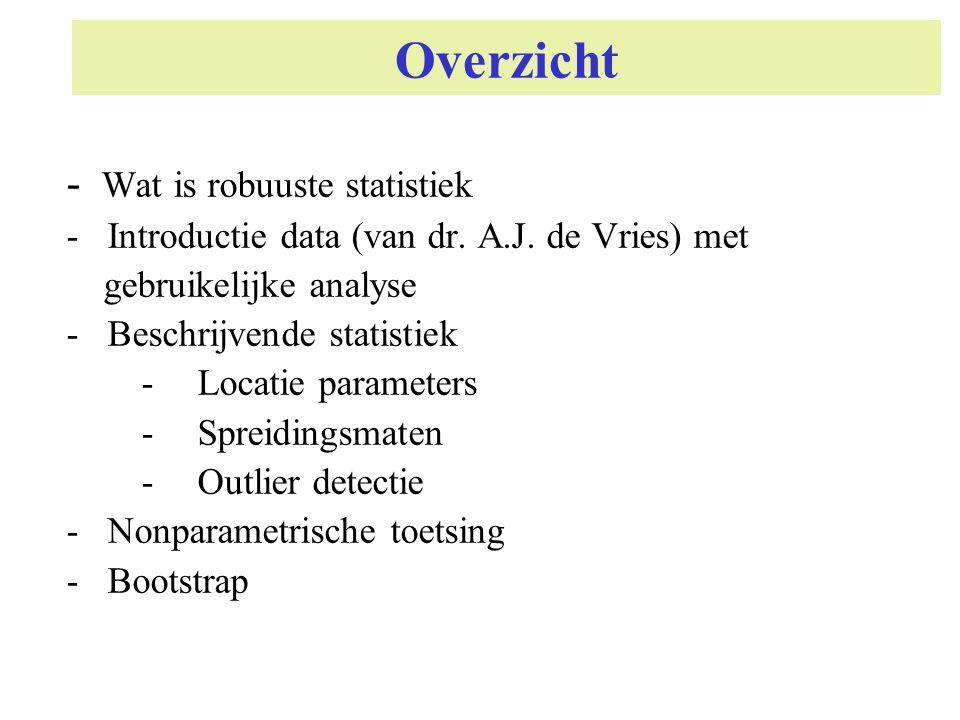 Overzicht - Wat is robuuste statistiek - Introductie data (van dr. A.J. de Vries) met gebruikelijke analyse - Beschrijvende statistiek -Locatie parame