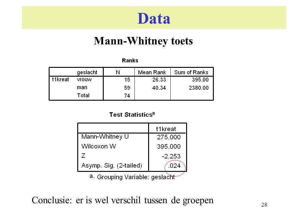 28 Data Conclusie: er is wel verschil tussen de groepen Mann-Whitney toets