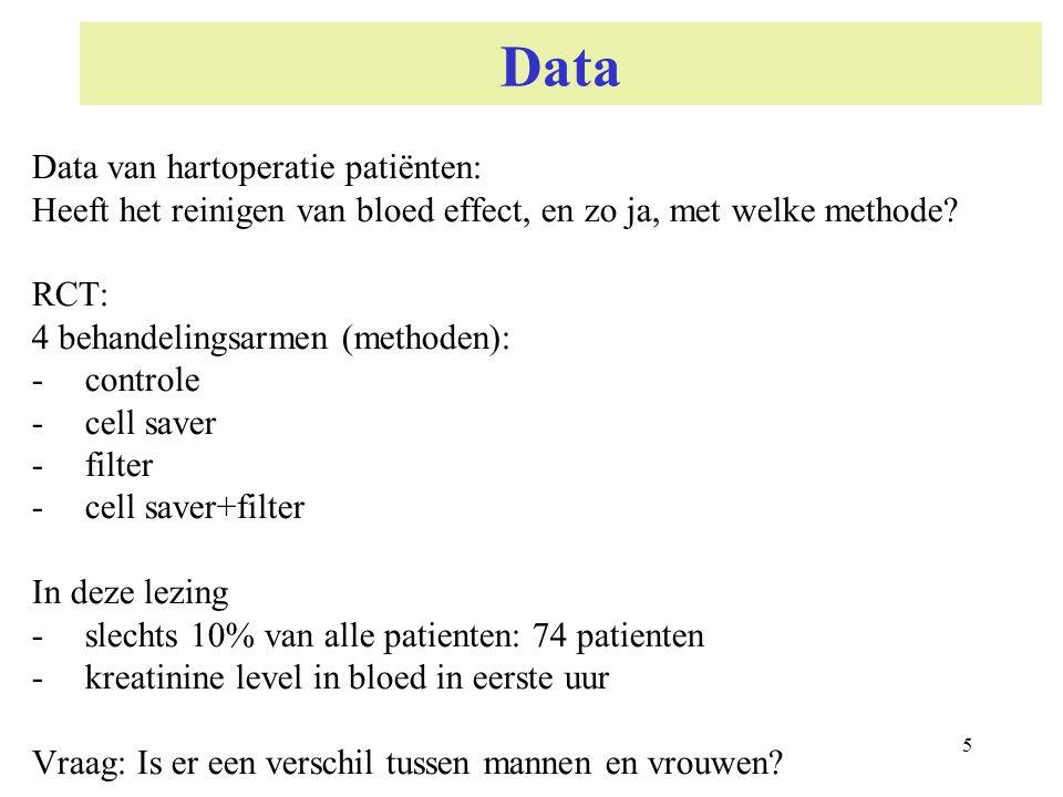 5 Data Data van hartoperatie patiënten: Heeft het reinigen van bloed effect, en zo ja, met welke methode? RCT: 4 behandelingsarmen (methoden): - contr