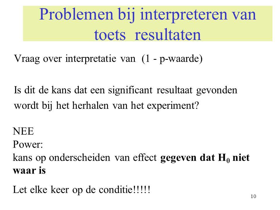 10 Problemen bij interpreteren van toets resultaten Vraag over interpretatie van (1 - p-waarde) Is dit de kans dat een significant resultaat gevonden