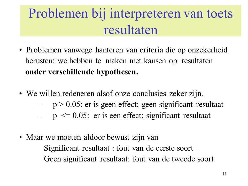 11 Problemen bij interpreteren van toets resultaten Problemen vanwege hanteren van criteria die op onzekerheid berusten: we hebben te maken met kansen