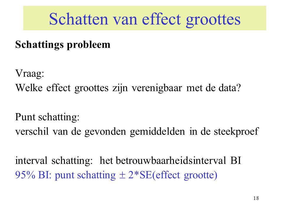 18 Schatten van effect groottes Schattings probleem Vraag: Welke effect groottes zijn verenigbaar met de data? Punt schatting: verschil van de gevonde