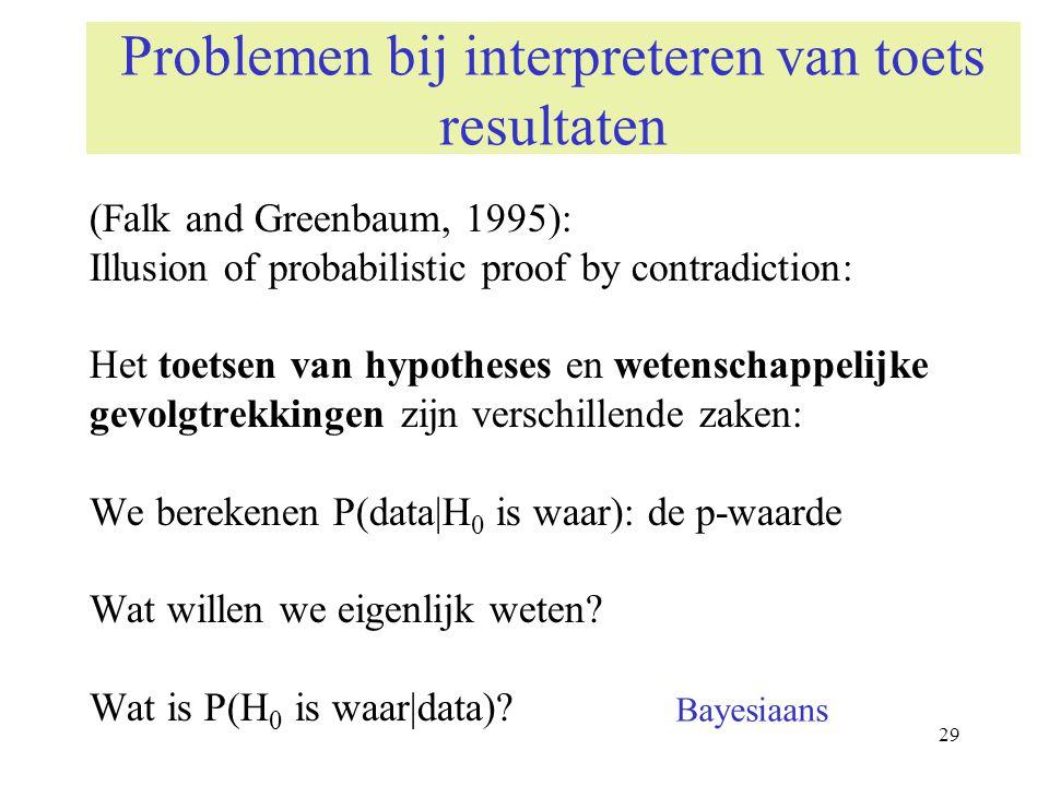 29 Problemen bij interpreteren van toets resultaten (Falk and Greenbaum, 1995): Illusion of probabilistic proof by contradiction: Het toetsen van hypo