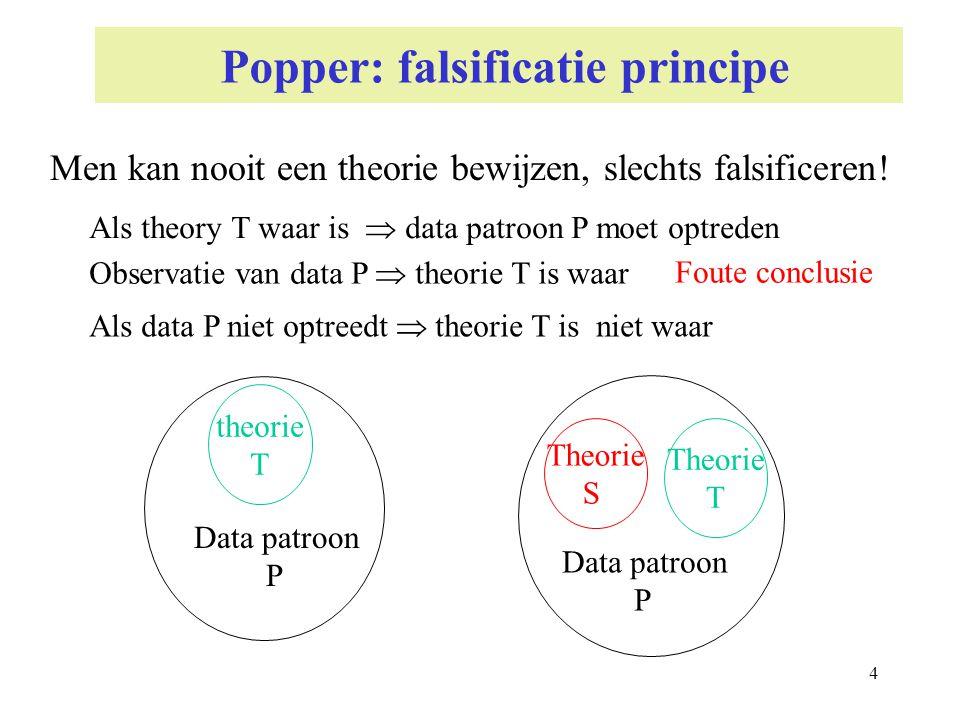 4 Popper: falsificatie principe Men kan nooit een theorie bewijzen, slechts falsificeren! theorie T Data patroon P Data patroon P Theorie T Theorie S