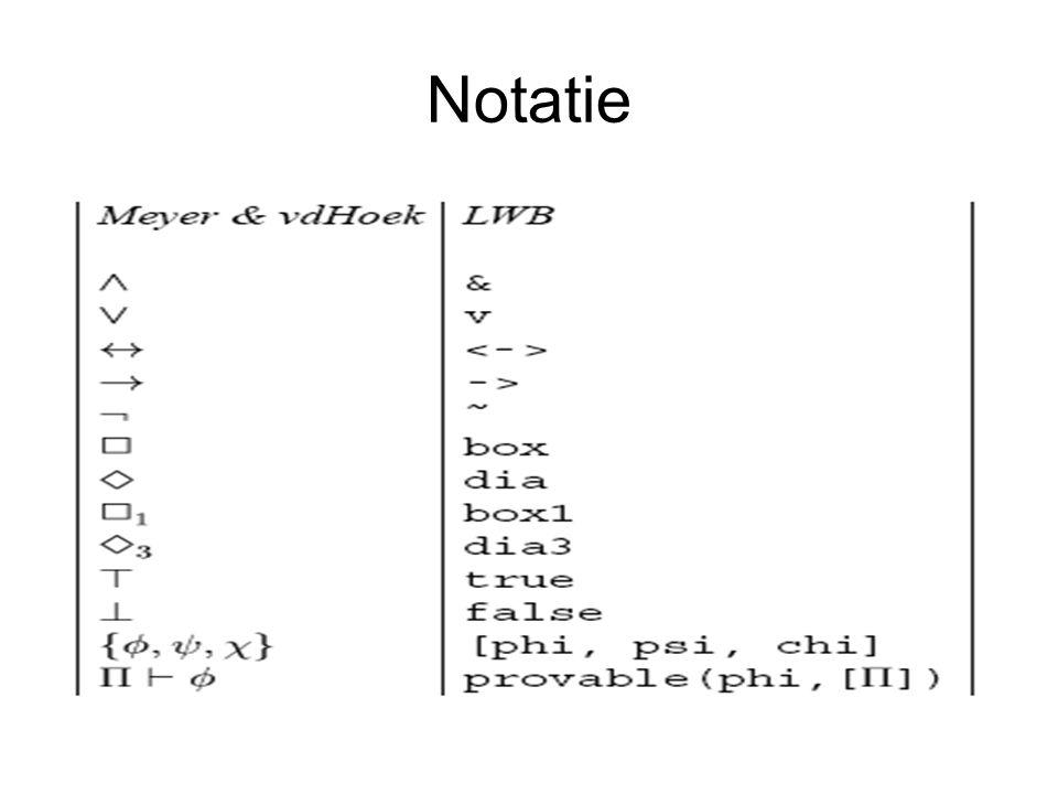 OP TCW2 Logic WorkBench is uit te voeren via Hilverd s account: ~hreker/lwb –load(cpc); –a:=(~(p v q) & (s r)-> q v p) & (((d->c)->d)->d); –b:=simplify(a);