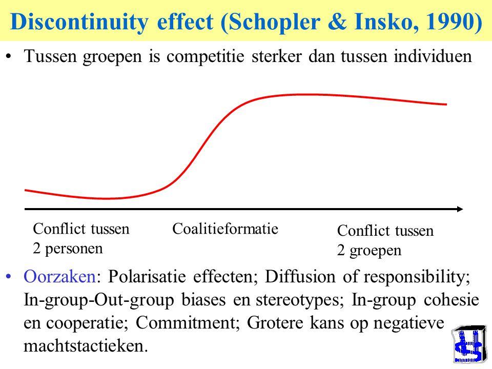 Vragen en antwoorden Wat is het discontinuity effect, wie vond het uit, en wat zijn de achterliggende mechanismen? Hoe werkt coalitieformatie? Welke t