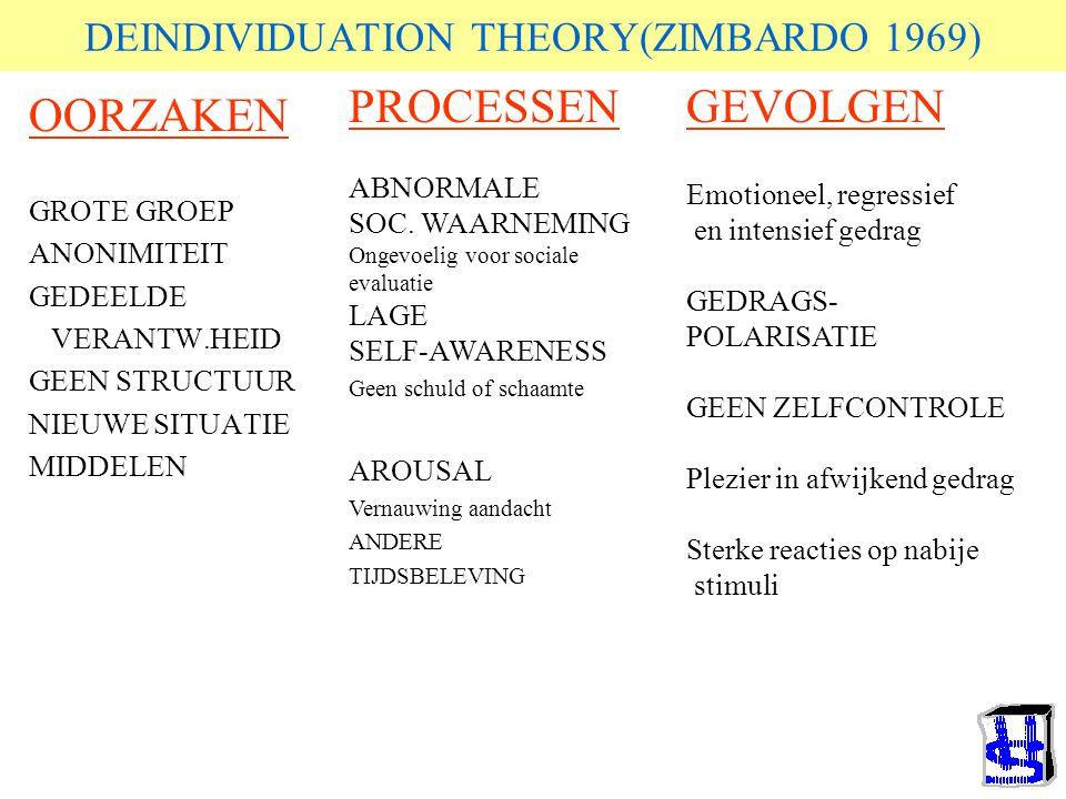 Minimal group paradigm (Tajfel, 1970) Wat is minimaal nodig om andere groep te benadelen? Indeling bijv op basis voorkeur voor schilderij. Men kende e