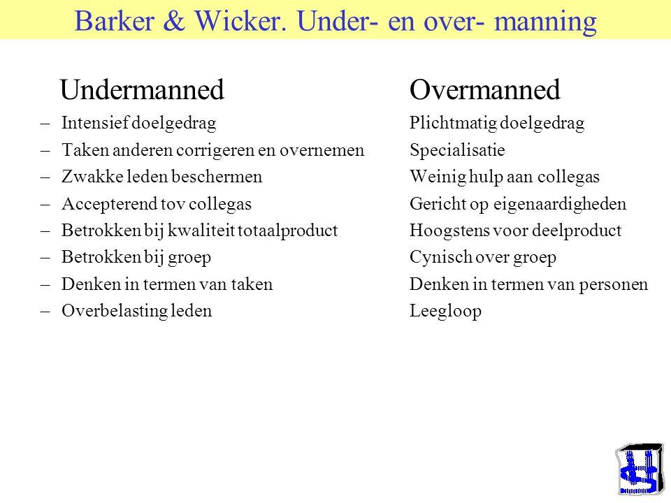 Barker (1968) Ecological Psychology Leerling van Lewin. Legt nadruk op B= f(P.E) Begint inventariserend: Behavior settings Natuurlijke eenheden met va