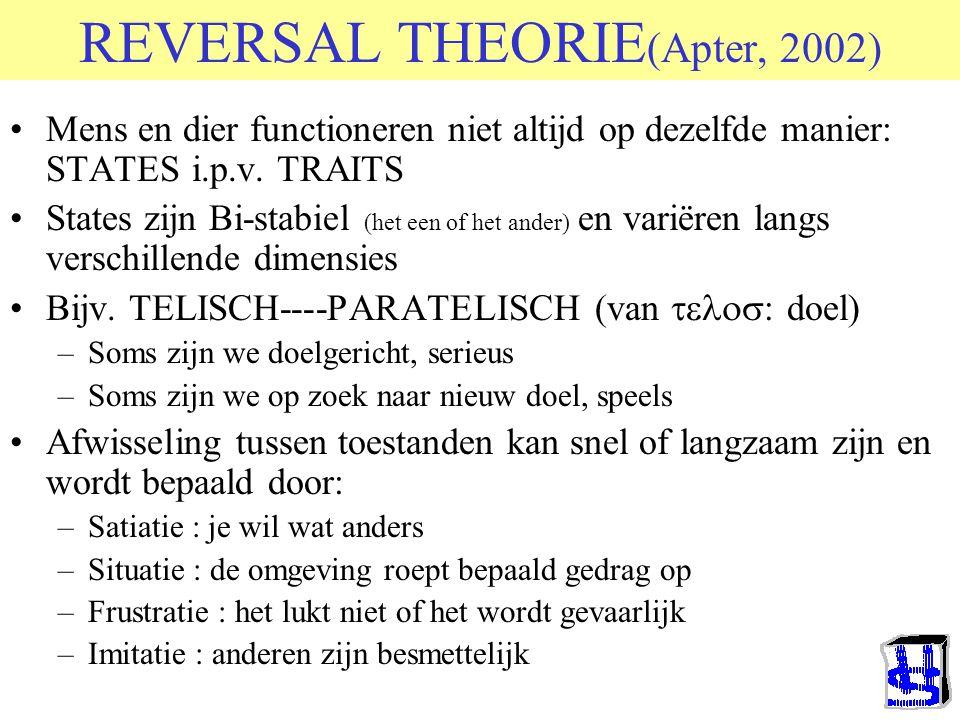 Reversal Theory (Apter, 1980) telisch paratelisch rustig sensatie onaangenaam aangenaam