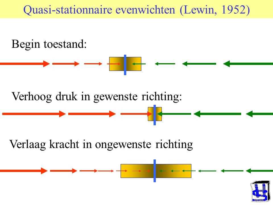© 2006 JP van de Sande RuG REMMENDE EN STUWENDE KRACHTEN MIGRATIE Stabiliteit Traditie Gevestigde belangen Voorspoed & geluk Veiligheid in eigen land
