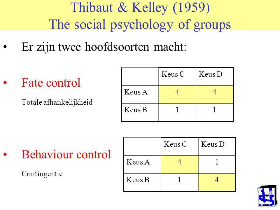 Thibaut & Kelley (1959) The social psychology of groups Twee vormen van sociale invloed: 1.Via macht en daaruit voortvloeiende invloed ('Macht is pote