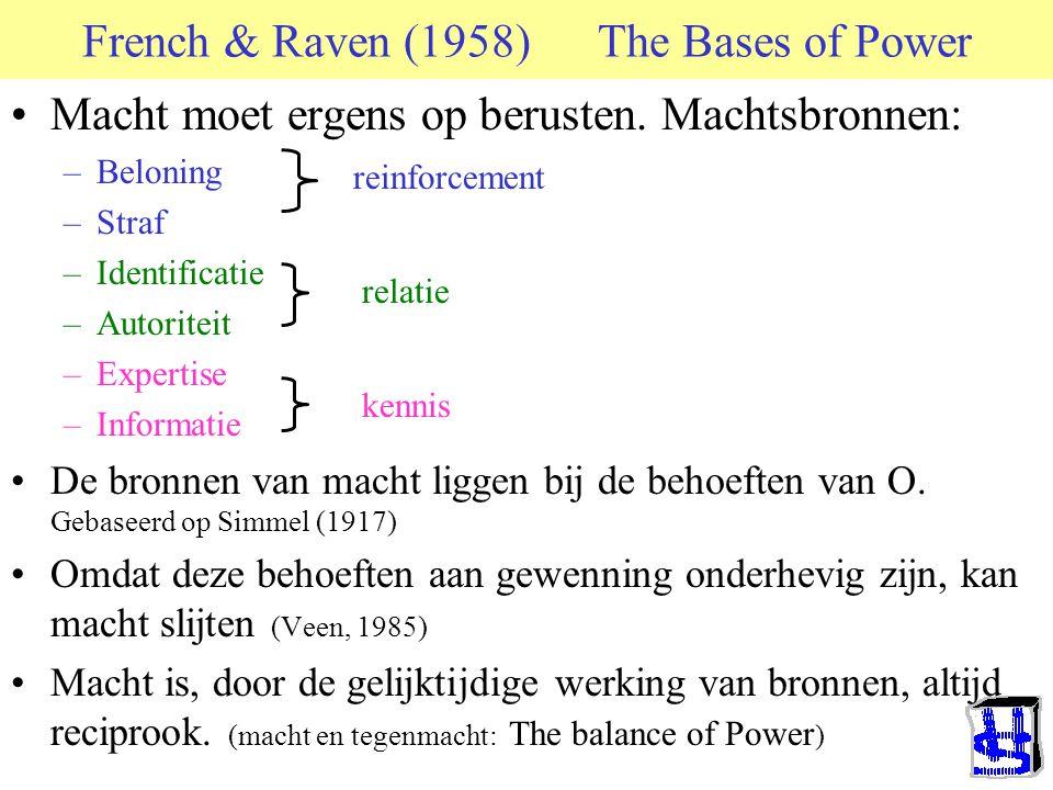 Social Impact theorie (Latane, 1981) Wet van de sociale impact (=invloed) I = f (SIN) Ofwel: Impact van een invloeds-zender is functie van Strength, Immediacy en Number Kan ook ingewikkelder gemaakt (bijv met exponenten): I = f a(S p I q N r ) Bovendien maakte Latane een Dynamische variant : Consolidatie (meerderheid wint), Clustering (Subgroepvorming), Correlation (Convergentie op meerdere punten) en Continuing diversity